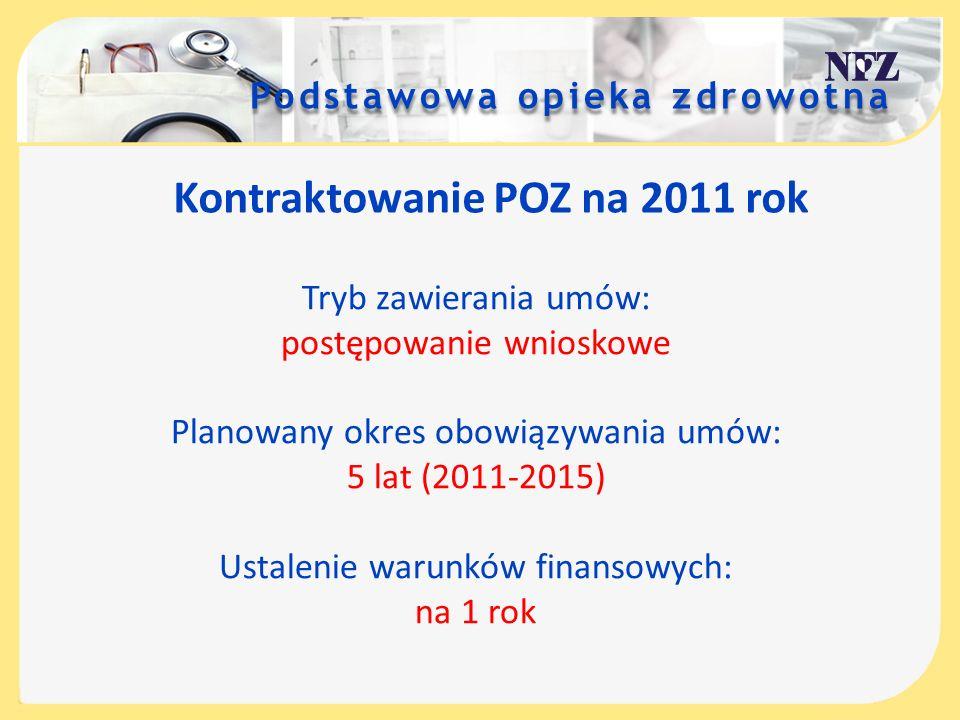 2011-Obowiązujące akty prawne Ustawa z dnia 27 sierpnia 2004 r.