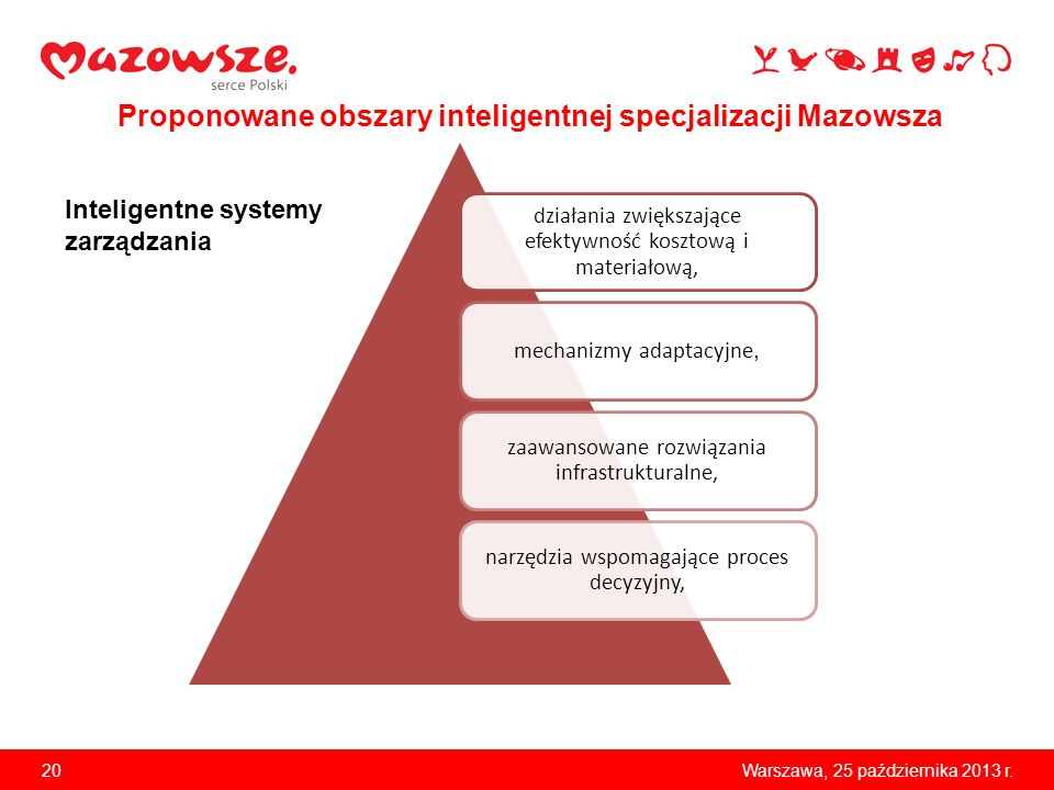 20Warszawa, 25 października 2013 r. Proponowane obszary inteligentnej specjalizacji Mazowsza działania zwiększające efektywność kosztową i materiałową