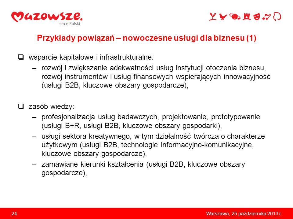 24Warszawa, 25 października 2013 r. Przykłady powiązań – nowoczesne usługi dla biznesu (1) wsparcie kapitałowe i infrastrukturalne: –rozwój i zwiększa