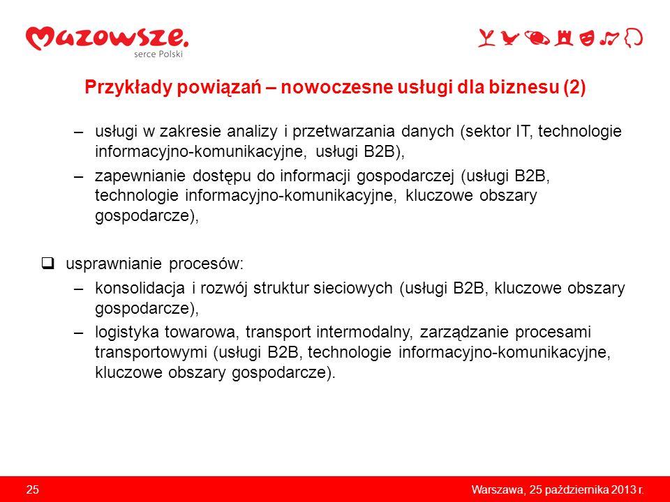 25Warszawa, 25 października 2013 r. Przykłady powiązań – nowoczesne usługi dla biznesu (2) –usługi w zakresie analizy i przetwarzania danych (sektor I