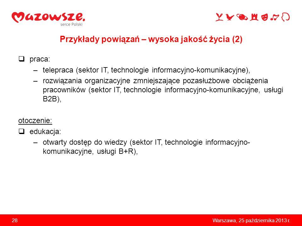 28Warszawa, 25 października 2013 r. Przykłady powiązań – wysoka jakość życia (2) praca: –telepraca (sektor IT, technologie informacyjno-komunikacyjne)