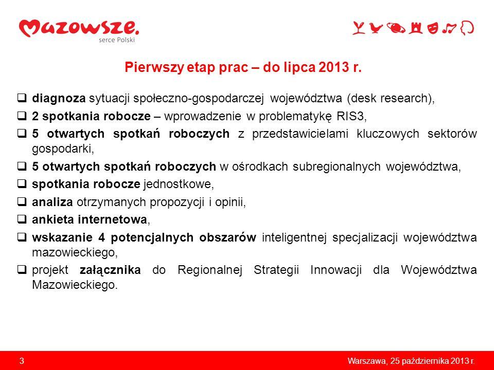 3Warszawa, 25 października 2013 r. Pierwszy etap prac – do lipca 2013 r. diagnoza sytuacji społeczno-gospodarczej województwa (desk research), 2 spotk