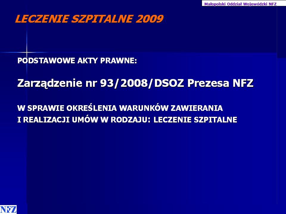 Małopolski Oddział Wojewódzki NFZ