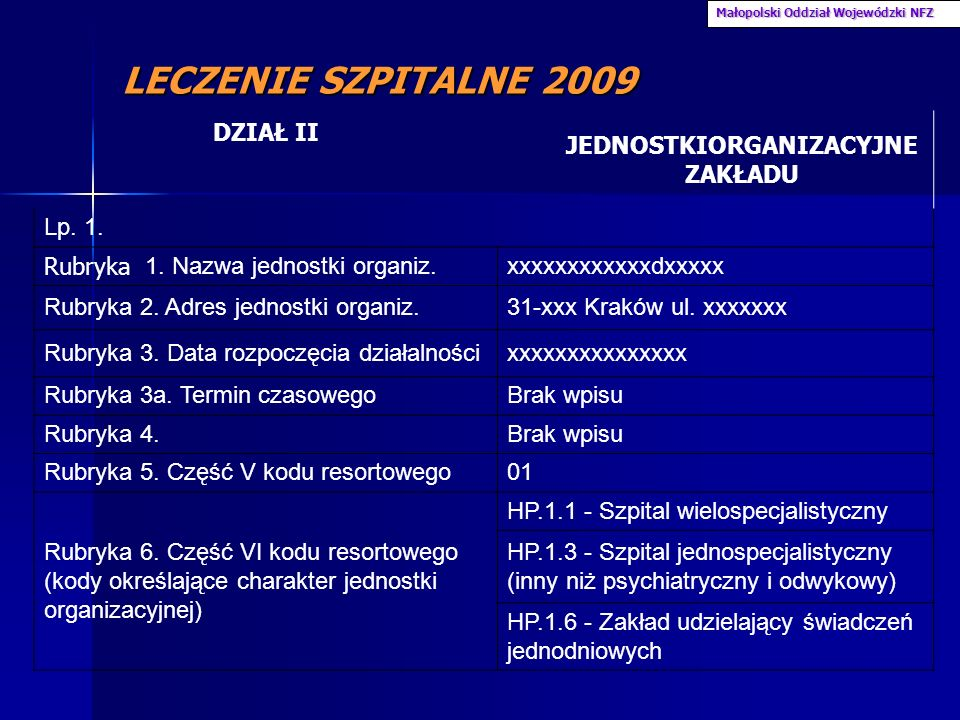 LECZENIE SZPITALNE 2009 Małopolski Oddział Wojewódzki NFZ DZIAŁ II JEDNOSTKIORGANIZACYJNE ZAKŁADU Lp. 1. Rubryka 1. Nazwa jednostki organiz. xxxxxxxxx