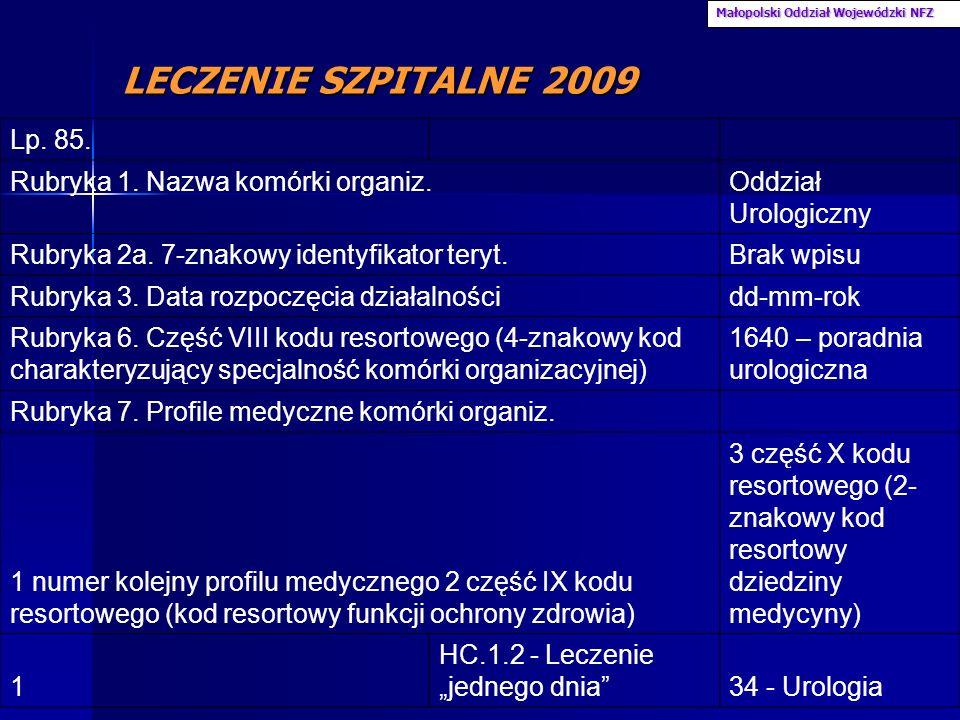 LECZENIE SZPITALNE 2009 Małopolski Oddział Wojewódzki NFZ Lp. 85. Rubryka 1. Nazwa komórki organiz. Oddział Urologiczny Rubryka 2a. 7-znakowy identyfi