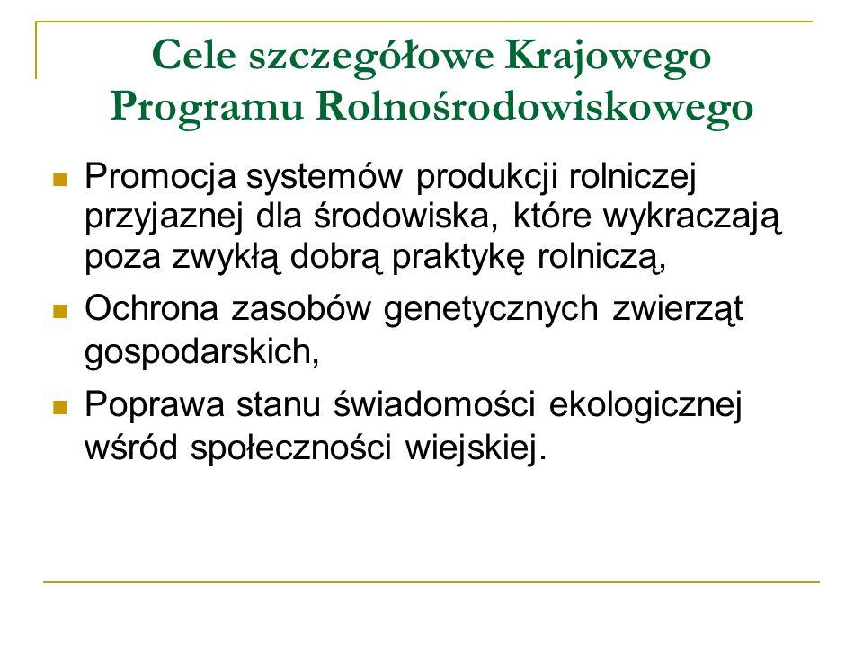 Cele szczegółowe Krajowego Programu Rolnośrodowiskowego Promocja systemów produkcji rolniczej przyjaznej dla środowiska, które wykraczają poza zwykłą