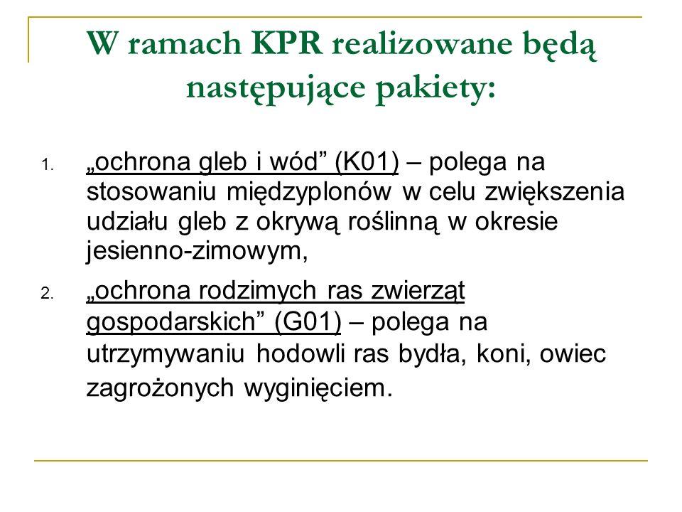 W ramach KPR realizowane będą następujące pakiety: 1. ochrona gleb i wód (K01) – polega na stosowaniu międzyplonów w celu zwiększenia udziału gleb z o