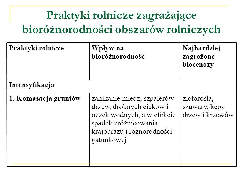 Beneficjent Rolnik (osoba fizyczna lub prawna) prowadzący na własny rachunek działalność rolniczą w gospodarstwie rolnym, o powierzchni co najmniej 1 ha użytków rolnych, położonym w granicach Rzeczypospolitej Polskiej, będącym w jego posiadaniu lub (w przypadku osoby fizycznej) w posiadaniu jego małżonka.