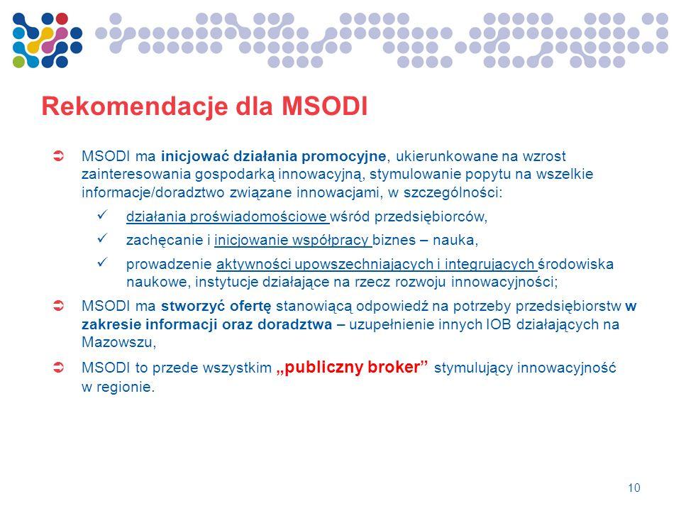Rekomendacje dla MSODI MSODI ma inicjować działania promocyjne, ukierunkowane na wzrost zainteresowania gospodarką innowacyjną, stymulowanie popytu na