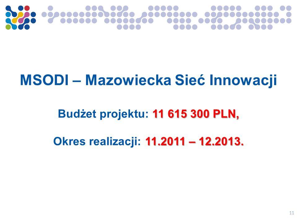 11 615 300 PLN, 11.2011 – 12.2013. MSODI – Mazowiecka Sieć Innowacji Budżet projektu: 11 615 300 PLN, Okres realizacji: 11.2011 – 12.2013. 11