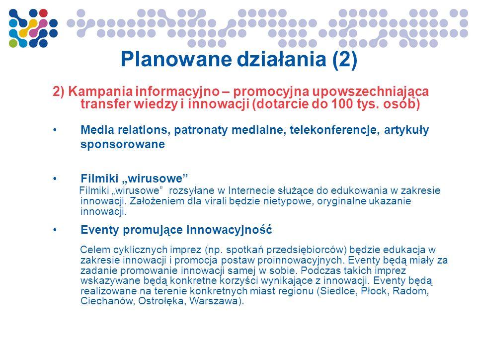 Planowane działania (2) 2) Kampania informacyjno – promocyjna upowszechniająca transfer wiedzy i innowacji (dotarcie do 100 tys. osób) Media relations