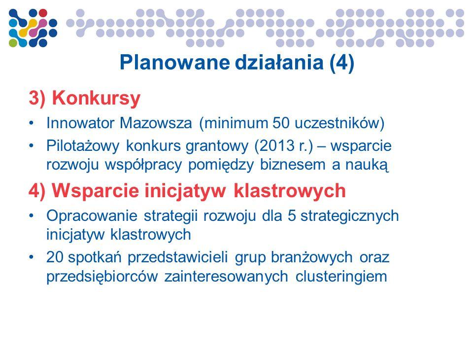 Planowane działania (4) 3) Konkursy Innowator Mazowsza (minimum 50 uczestników) Pilotażowy konkurs grantowy (2013 r.) – wsparcie rozwoju współpracy po