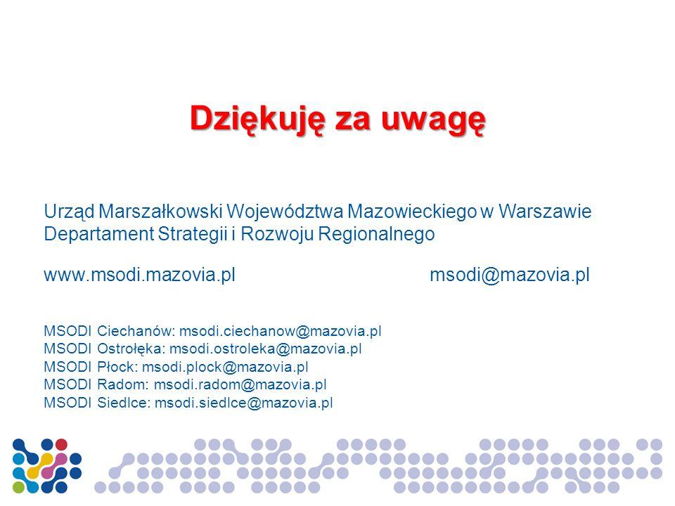 Dziękuję za uwagę Urząd Marszałkowski Województwa Mazowieckiego w Warszawie Departament Strategii i Rozwoju Regionalnego www.msodi.mazovia.pl msodi@ma