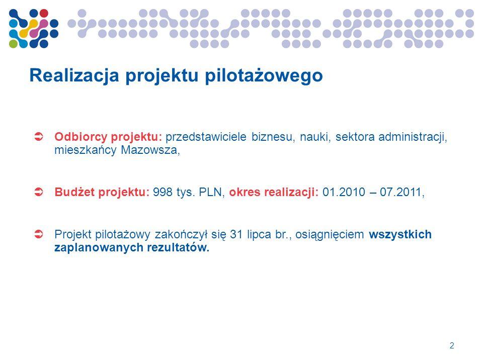 Realizacja projektu pilotażowego Odbiorcy projektu: przedstawiciele biznesu, nauki, sektora administracji, mieszkańcy Mazowsza, Budżet projektu: 998 t