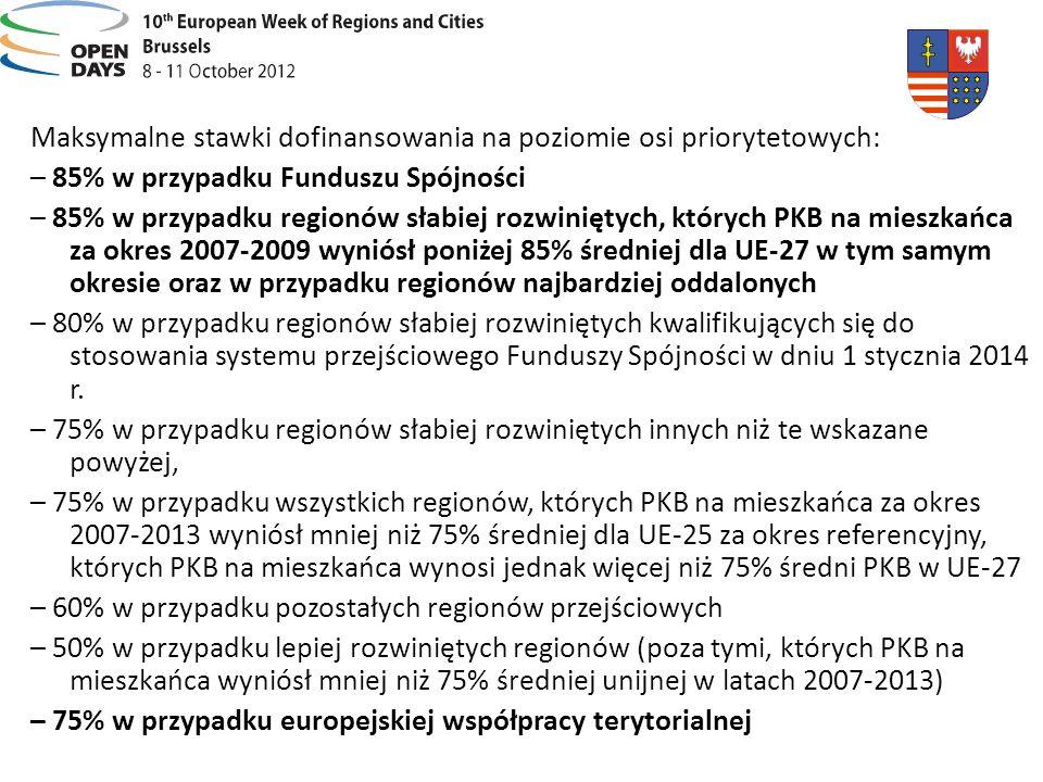 Maksymalne stawki dofinansowania na poziomie osi priorytetowych: – 85% w przypadku Funduszu Spójności – 85% w przypadku regionów słabiej rozwiniętych,