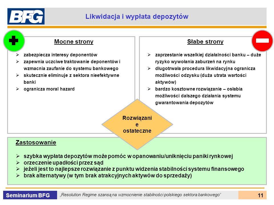 Seminarium BFG Resolution Regime szansą na wzmocnienie stabilności polskiego sektora bankowego 11 Likwidacja i wypłata depozytów Mocne strony zabezpie
