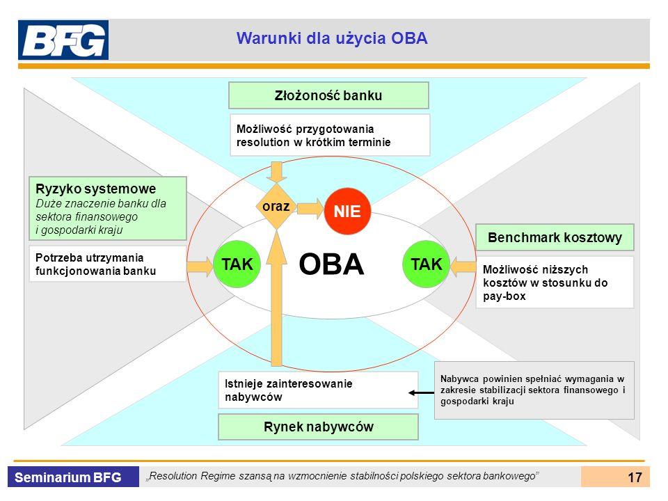 Seminarium BFG Resolution Regime szansą na wzmocnienie stabilności polskiego sektora bankowego 17 Warunki dla użycia OBA OBA Ryzyko systemowe Duże zna
