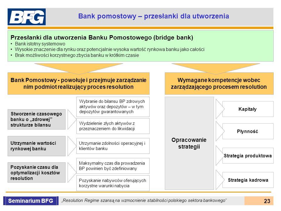 Seminarium BFG Resolution Regime szansą na wzmocnienie stabilności polskiego sektora bankowego 23 Bank pomostowy – przesłanki dla utworzenia Bank Pomo