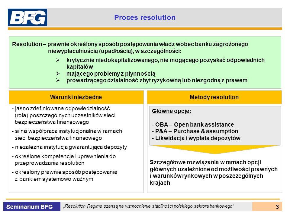 Seminarium BFG Resolution Regime szansą na wzmocnienie stabilności polskiego sektora bankowego 4 Cele procesu resolution Cel Maksymalizacja odzysku Cel Minimalizacja kosztów Cel Minimalizacja destabilizacji rynku Praktyka wskazuje, że każdy kraj powinien dokonać dostosowań prawa, aby stworzyć dedykowane przepisy dla upadłości banków Dążenie do minimalizacji koszty minus odzysk