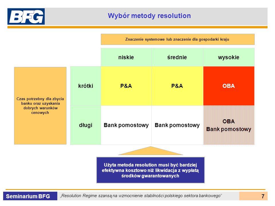 Seminarium BFG Resolution Regime szansą na wzmocnienie stabilności polskiego sektora bankowego 18 Open Bank Assistance (OBA) Mocne strony Pozwala na rozwiązanie problemów związanych z płynnością Pozwala uniknąć kryzysu systemowego Wzmacnia zaufanie do systemu Udziałowcy są zobowiązani do zasilenia kapitałowego banku – partycypują w kosztach ratowania banku Słabe strony DGS narażony jest na znaczne uszczuplenie swoich funduszy w krótkim czasie (szybciej niż w przypadku alternatywnych metod) Może rodzić moral hazard – chroni odpowiedzialnych za powstanie problemów w banku Zmniejsza dyscyplinę rynkową Zastosowanie Jeśli istnieje duże zagrożenie naruszenia stabilności systemu finansowego lub gospodarki kraju / regionu Jeśli koszty OBA są niższe niż przeprowadzenia upadłości i wypłaty depozytów Rozwiązani e czasowe