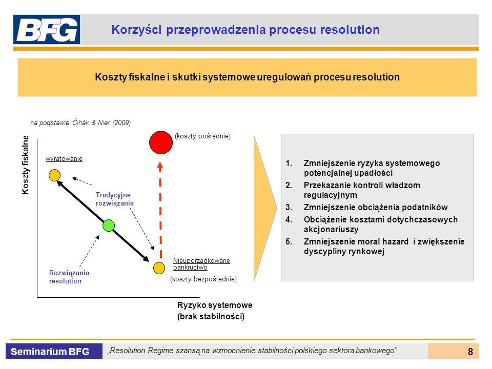 Seminarium BFG Resolution Regime szansą na wzmocnienie stabilności polskiego sektora bankowego 19 OBA – uwarunkowania dla zastosowania i zasady Główne uwarunkowania Grupy zagrożeń systemowych Czynniki zagrożeń Skala powiązań finansowych Liczba instytucji finansowych powiązanych biznesowo z bankiem Wielkość pożyczek zagranicznych Udział inwestorów zagranicznych Oddziaływanie na rynek finansowy Wielkość rozliczeń międzybankowych Udział w rynku depozytów i kredytów Wolumen akcji i obligacji w portfelu Oddziaływanie na gospodarkę Wolumen kredytów mieszkaniowych Stan zatrudnienia Wolumen nieubezpieczonych depozytów Liczba małych przedsiębiorstw obsługiwanych przez bank Minimalizacja kosztu zasilenia w fundusze minus szacowany odzysk Eliminowanie efektu domina w gospodarce Podział obciążeń z tytułu strat pomiędzy udziałowców, management oraz pracowników Ochrona pracowników realizujących proces resolution przed roszczeniami Wspieranie banku w zakresie własnych wysiłków restrukturyzacyjnych Zapobieganie pojawieniu się moral hazard po otrzymaniu funduszy Podział w czasie dostarczania wsparcia Obciążenie z tytułu poniesionych strat Minimalizacja kosztów (maksymalizacja odzysku) Ograniczanie wsparcia jedynie do sytuacji koniecznych Określanie jednoznacznych warunków wyjścia ze wsparcia Eliminowanie moral hazard