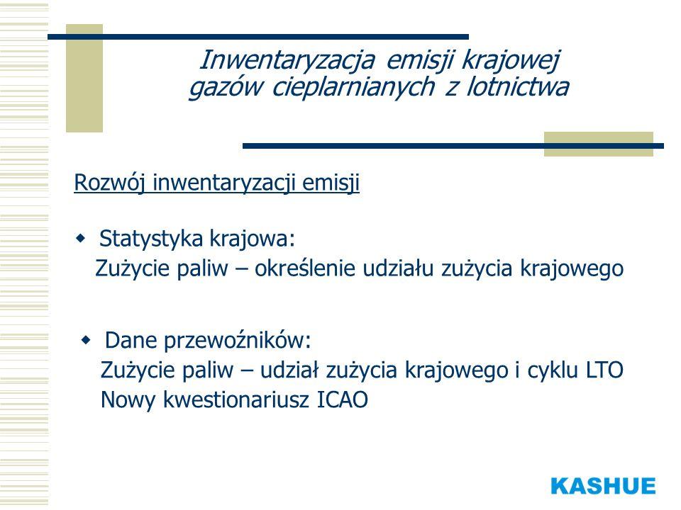 Inwentaryzacja emisji krajowej gazów cieplarnianych z lotnictwa Rozwój inwentaryzacji emisji Statystyka krajowa: Zużycie paliw – określenie udziału zużycia krajowego Dane przewoźników: Zużycie paliw – udział zużycia krajowego i cyklu LTO Nowy kwestionariusz ICAO