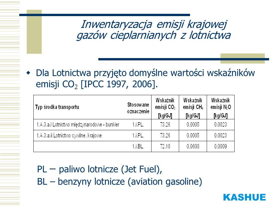 Inwentaryzacja emisji krajowej gazów cieplarnianych z lotnictwa Dla Lotnictwa przyjęto domyślne wartości wskaźników emisji CO 2 [IPCC 1997, 2006].