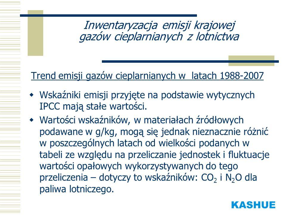 Inwentaryzacja emisji krajowej gazów cieplarnianych z lotnictwa Trend emisji gazów cieplarnianych w latach 1988-2007 Wskaźniki emisji przyjęte na podstawie wytycznych IPCC mają stałe wartości.