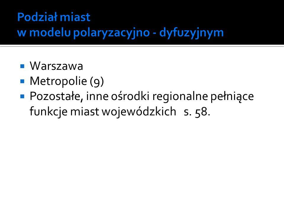 Warszawa Metropolie (9) Pozostałe, inne ośrodki regionalne pełniące funkcje miast wojewódzkich s. 58.