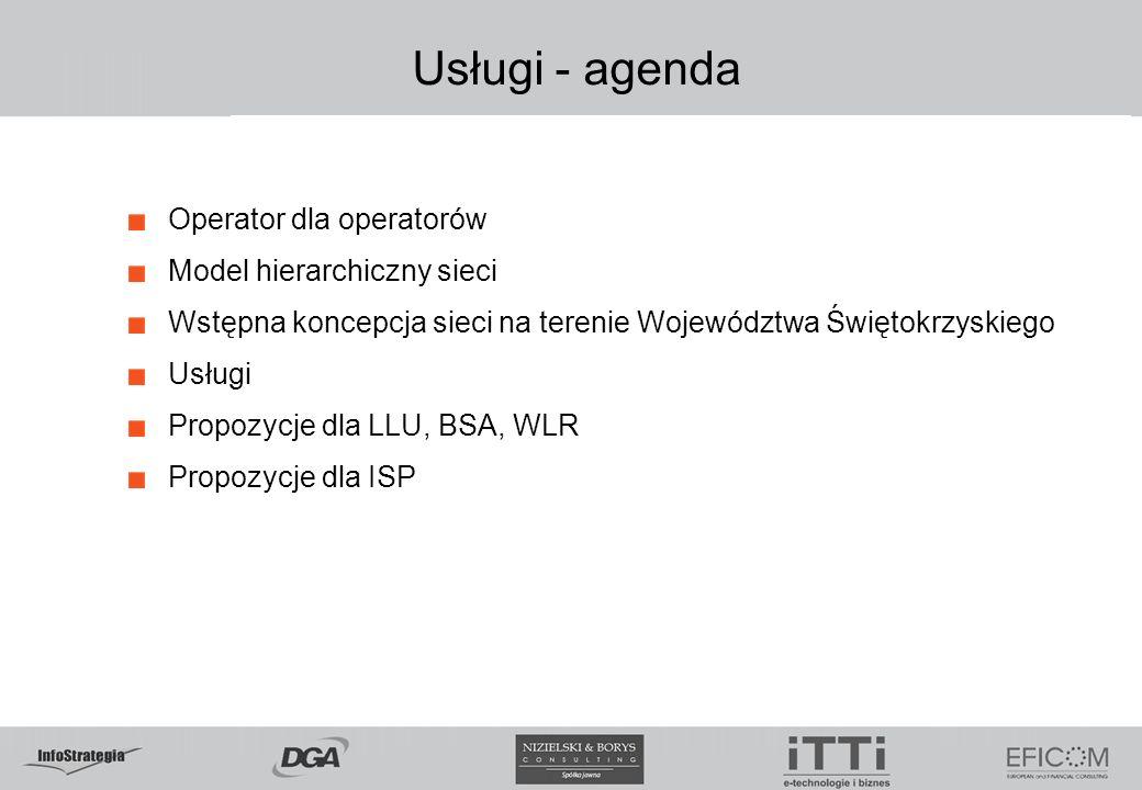 Usługi - agenda Operator dla operatorów Model hierarchiczny sieci Wstępna koncepcja sieci na terenie Województwa Świętokrzyskiego Usługi Propozycje dla LLU, BSA, WLR Propozycje dla ISP