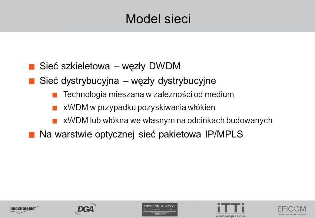 Model sieci Sieć szkieletowa – węzły DWDM Sieć dystrybucyjna – węzły dystrybucyjne Technologia mieszana w zależności od medium xWDM w przypadku pozyskiwania włókien xWDM lub włókna we własnym na odcinkach budowanych Na warstwie optycznej sieć pakietowa IP/MPLS