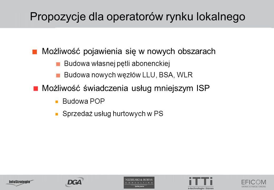Propozycje dla operatorów rynku lokalnego Możliwość pojawienia się w nowych obszarach Budowa własnej pętli abonenckiej Budowa nowych węzłów LLU, BSA, WLR Możliwość świadczenia usług mniejszym ISP Budowa POP Sprzedaż usług hurtowych w PS