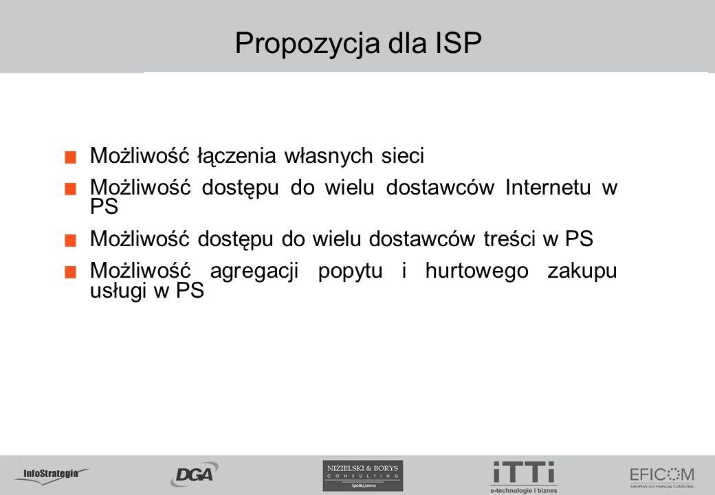 Propozycja dla ISP Możliwość łączenia własnych sieci Możliwość dostępu do wielu dostawców Internetu w PS Możliwość dostępu do wielu dostawców treści w PS Możliwość agregacji popytu i hurtowego zakupu usługi w PS