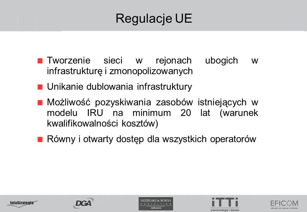 Regulacje UE Tworzenie sieci w rejonach ubogich w infrastrukturę i zmonopolizowanych Unikanie dublowania infrastruktury Możliwość pozyskiwania zasobów istniejących w modelu IRU na minimum 20 lat (warunek kwalifikowalności kosztów) Równy i otwarty dostęp dla wszystkich operatorów