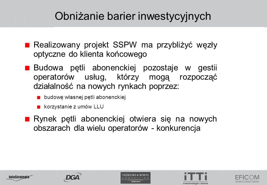 Obniżanie barier inwestycyjnych Realizowany projekt SSPW ma przybliżyć węzły optyczne do klienta końcowego Budowa pętli abonenckiej pozostaje w gestii operatorów usług, którzy mogą rozpocząć działalność na nowych rynkach poprzez: budowę własnej pętli abonenckiej korzystanie z umów LLU Rynek pętli abonenckiej otwiera się na nowych obszarach dla wielu operatorów - konkurencja