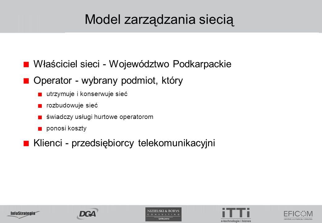 Model zarządzania siecią Właściciel sieci - Województwo Podkarpackie Operator - wybrany podmiot, który utrzymuje i konserwuje sieć rozbudowuje sieć świadczy usługi hurtowe operatorom ponosi koszty Klienci - przedsiębiorcy telekomunikacyjni