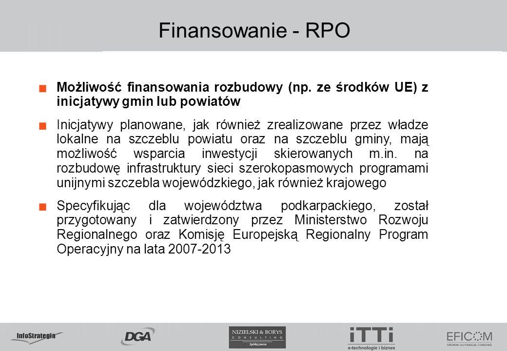 Finansowanie - RPO Możliwość finansowania rozbudowy (np.