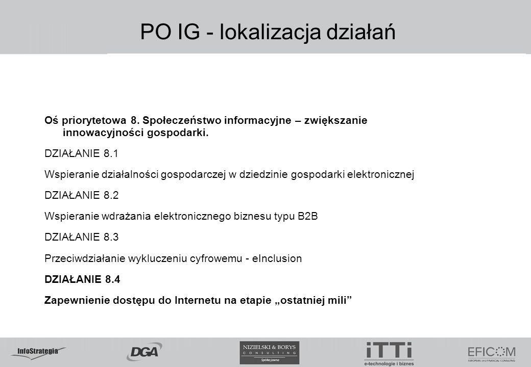 PO IG - lokalizacja działań Oś priorytetowa 8.