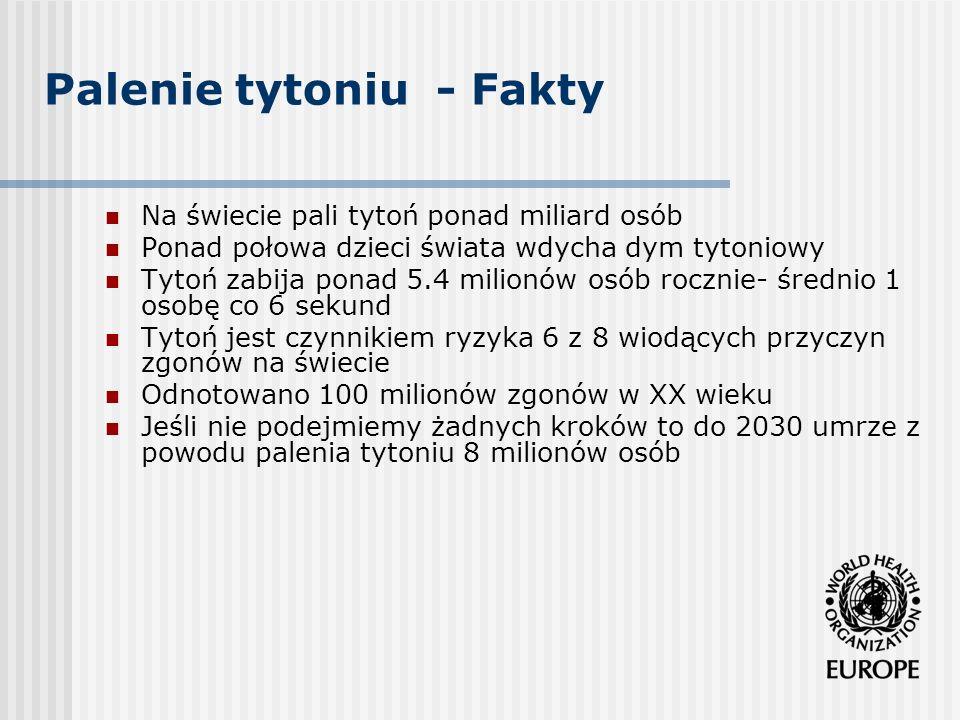 Ramowa Konwencja WHO o ograniczaniu użycia tytoniu WHO Framework Convention on Tobacco Control (FCTC) Pierwszy międzynarodowy traktat zdrowotny Wszedł w życie w lutym 2005 roku Ratyfikowana przez 168 krajów w tym UE i jej 26 państw członkowskich w tym Polskę W zeszłym roku Polska złożyła swój pierwszy raport z wdrażania Konwencji