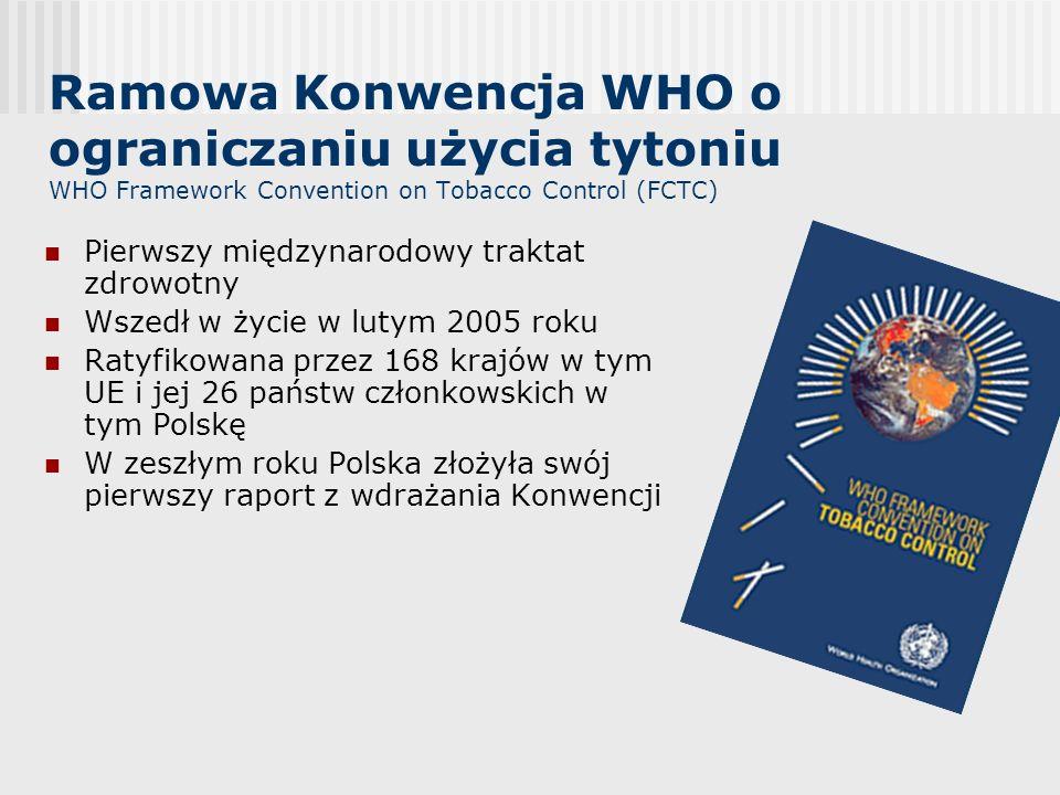 Ramowa Konwencja WHO o ograniczaniu użycia tytoniu WHO Framework Convention on Tobacco Control (FCTC) Pierwszy międzynarodowy traktat zdrowotny Wszedł