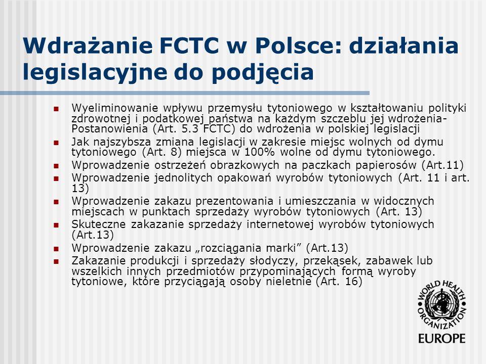 Wdrażanie FCTC w Polsce: działania legislacyjne do podjęcia Wyeliminowanie wpływu przemysłu tytoniowego w kształtowaniu polityki zdrowotnej i podatkow
