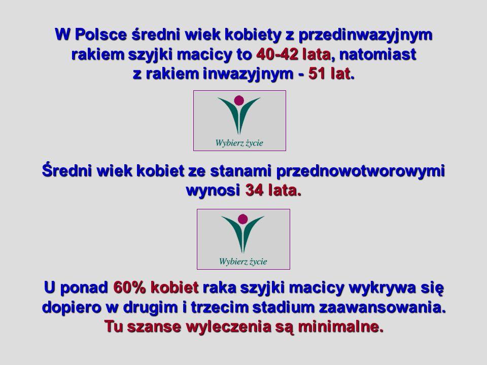 W Polsce średni wiek kobiety z przedinwazyjnym rakiem szyjki macicy to 40-42 lata, natomiast z rakiem inwazyjnym - 51 lat. Średni wiek kobiet ze stana