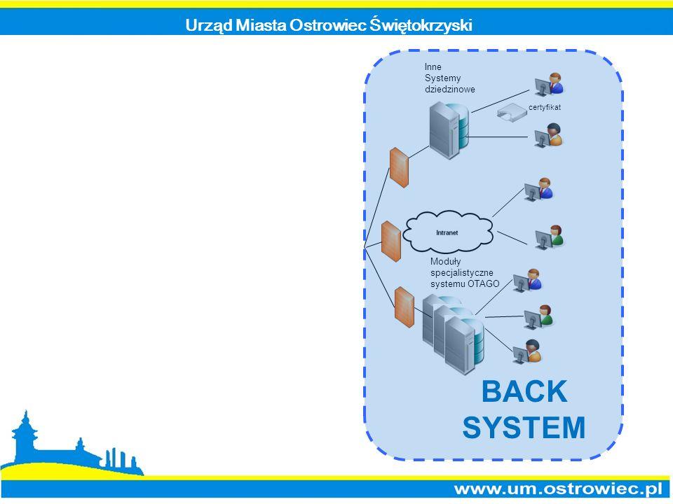 Urząd Miasta Ostrowiec Świętokrzyski Inne Systemy dziedzinowe Moduły specjalistyczne systemu OTAGO certyfikat BACK SYSTEM