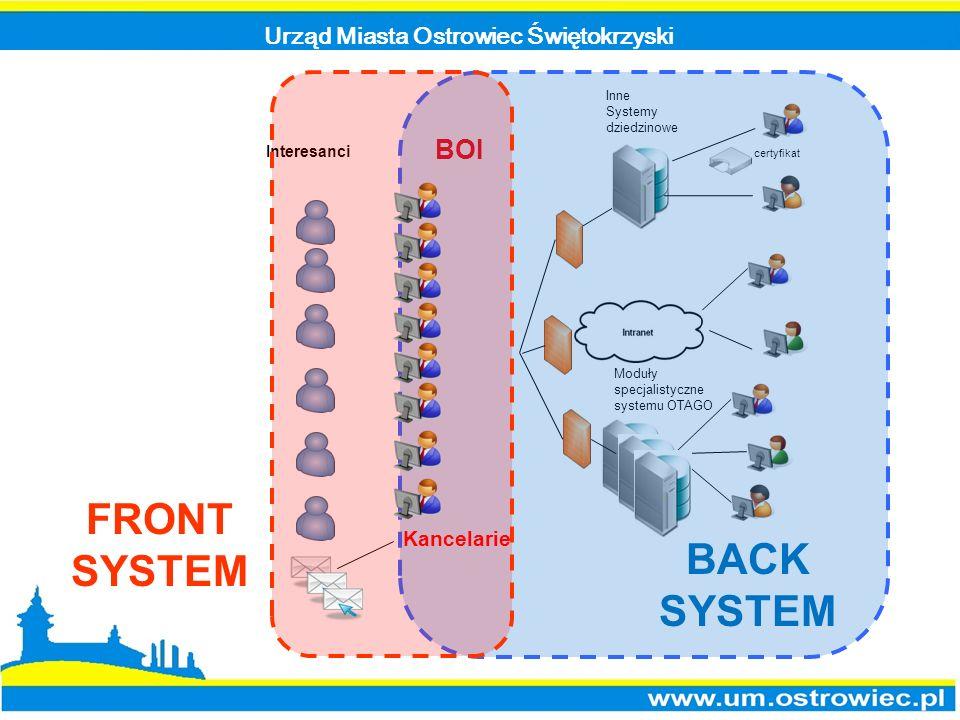 Urząd Miasta Ostrowiec Świętokrzyski Inne Systemy dziedzinowe BOI Interesanci Moduły specjalistyczne systemu OTAGO certyfikat Kancelarie FRONT SYSTEM