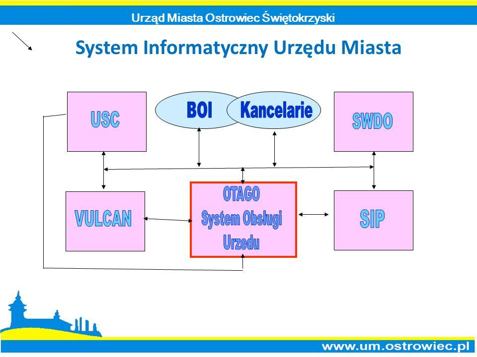 Urząd Miasta Ostrowiec Świętokrzyski System Informatyczny Urzędu Miasta