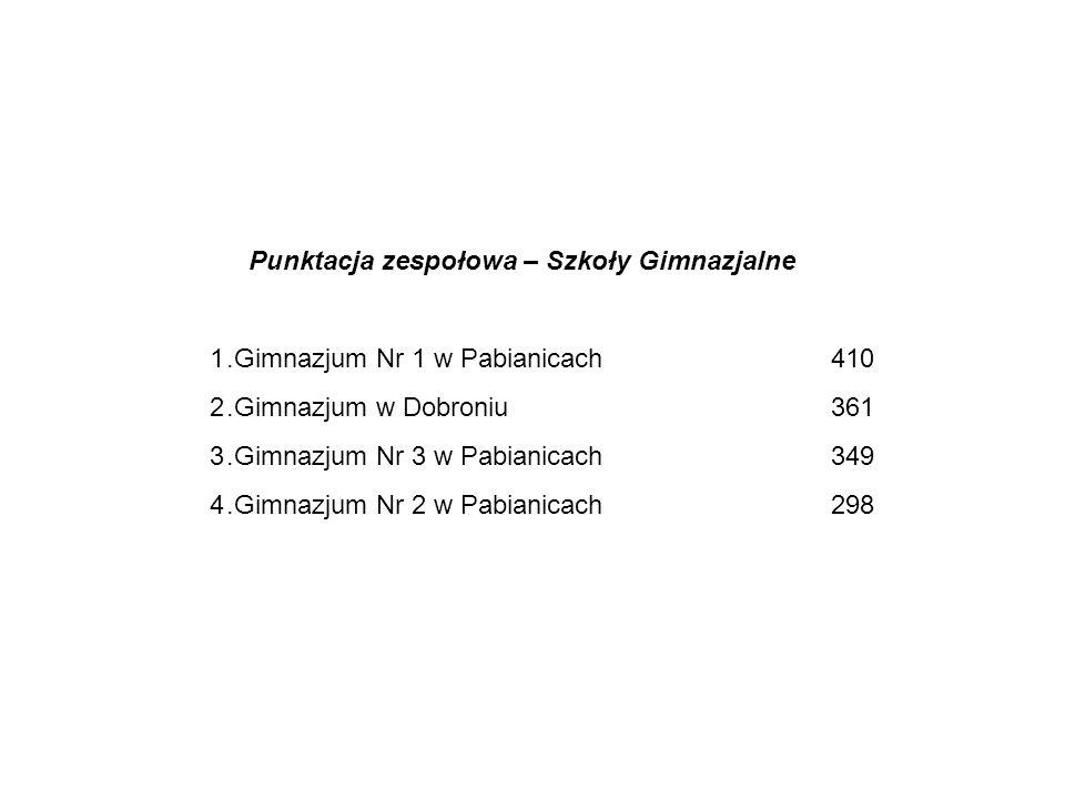 Punktacja zespołowa – Szkoły Gimnazjalne 1.Gimnazjum Nr 1 w Pabianicach410 2.Gimnazjum w Dobroniu361 3.Gimnazjum Nr 3 w Pabianicach349 4.Gimnazjum Nr 2 w Pabianicach298