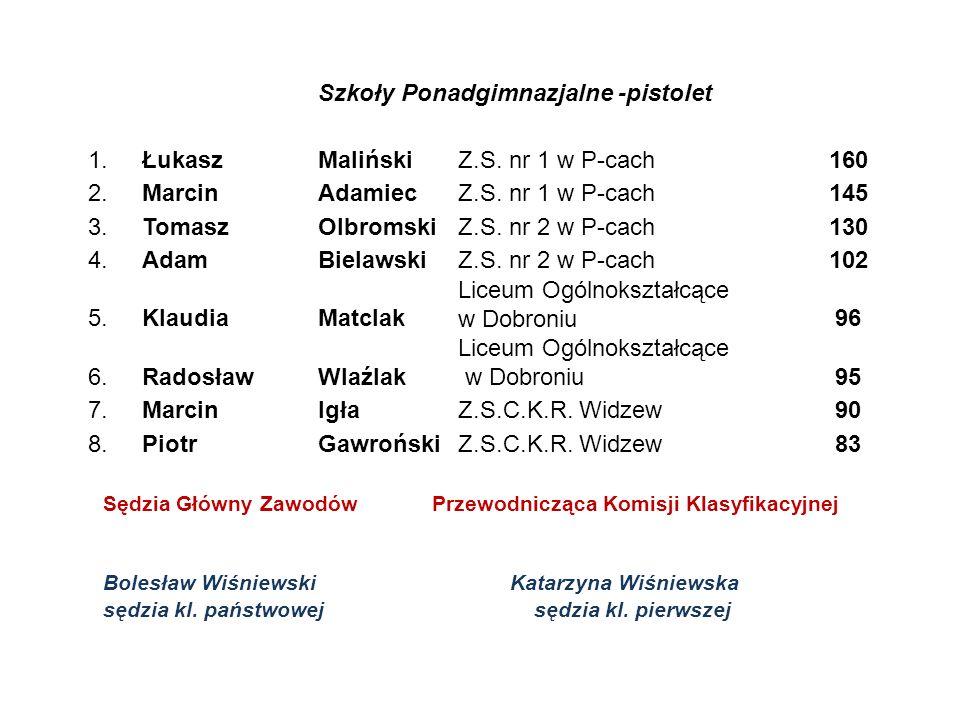 Szkoły Ponadgimnazjalne -pistolet 1.ŁukaszMalińskiZ.S. nr 1 w P-cach160 2.MarcinAdamiecZ.S. nr 1 w P-cach145 3.TomaszOlbromskiZ.S. nr 2 w P-cach130 4.