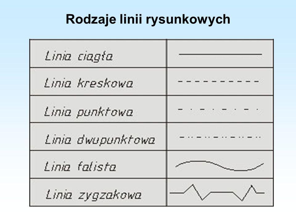 Rodzaje linii rysunkowych