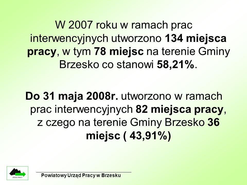 Powiatowy Urząd Pracy w Brzesku W 2007 roku w ramach prac interwencyjnych utworzono 134 miejsca pracy, w tym 78 miejsc na terenie Gminy Brzesko co stanowi 58,21%.