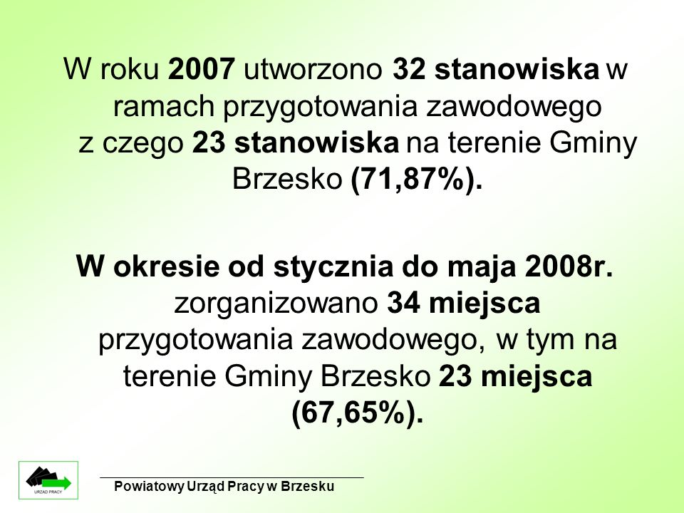 Powiatowy Urząd Pracy w Brzesku W roku 2007 utworzono 32 stanowiska w ramach przygotowania zawodowego z czego 23 stanowiska na terenie Gminy Brzesko (71,87%).